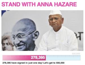 was anna hazare's movement biblical, anna hazare biblical, gandhi biblical, gandhi revolution biblical